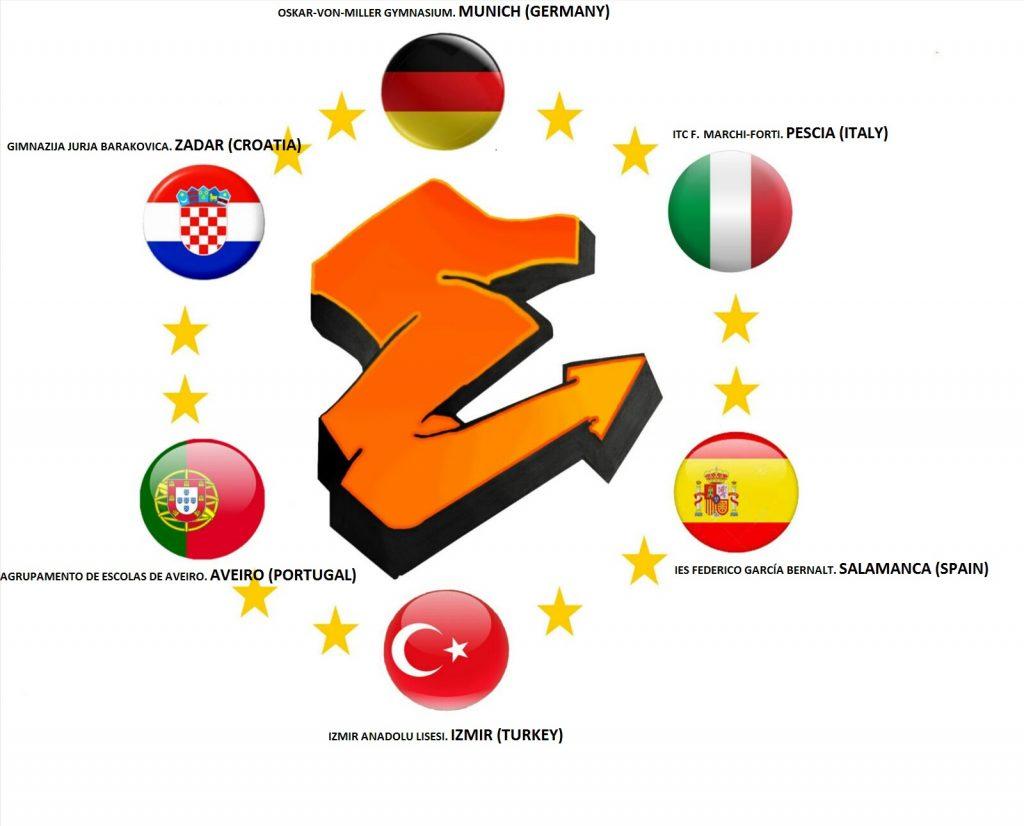 LOGO con nazioni